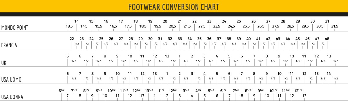 Tabla de conversiones La Sportiva